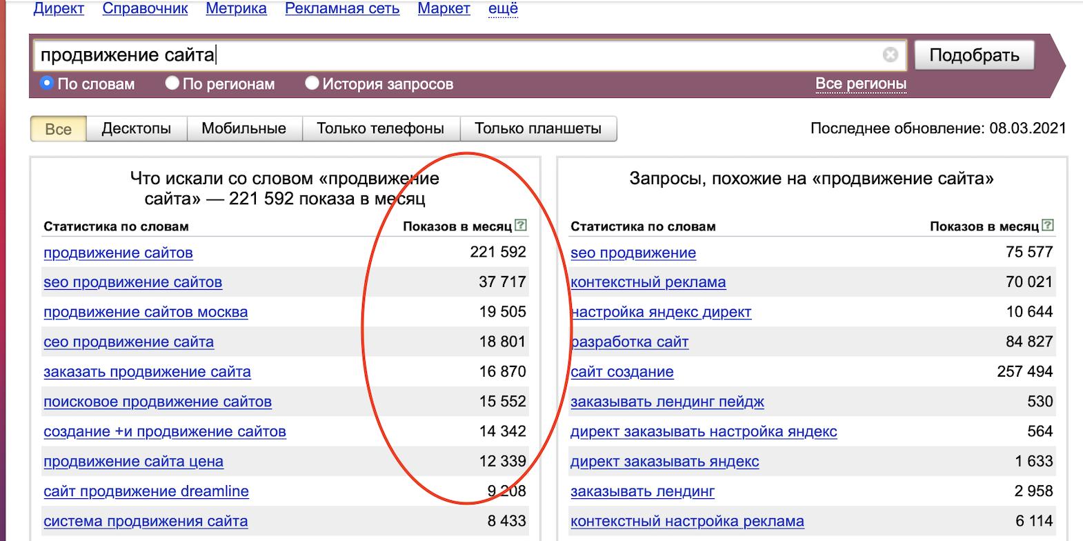 Продвижение сайта по ключевым словам в яндексе организация рекламы в интернете диплом
